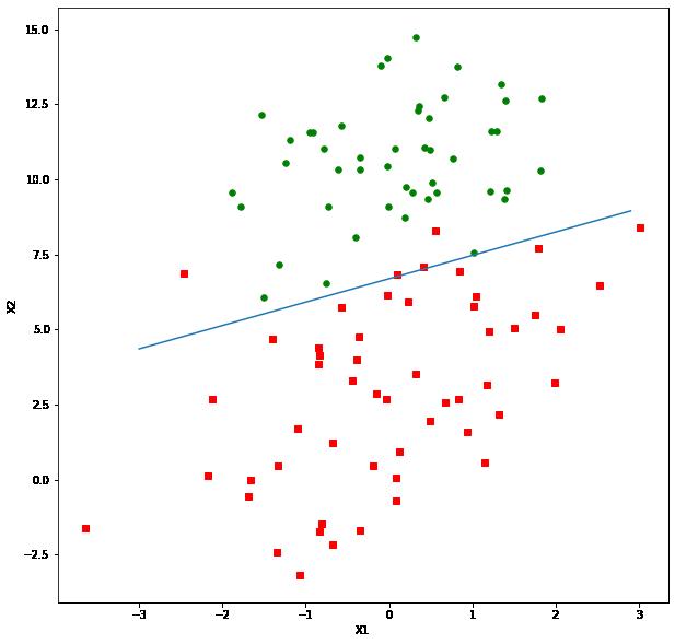 logistic_regression