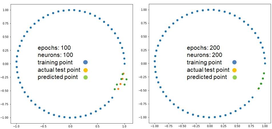 lstm_seq2seq_model_prediction