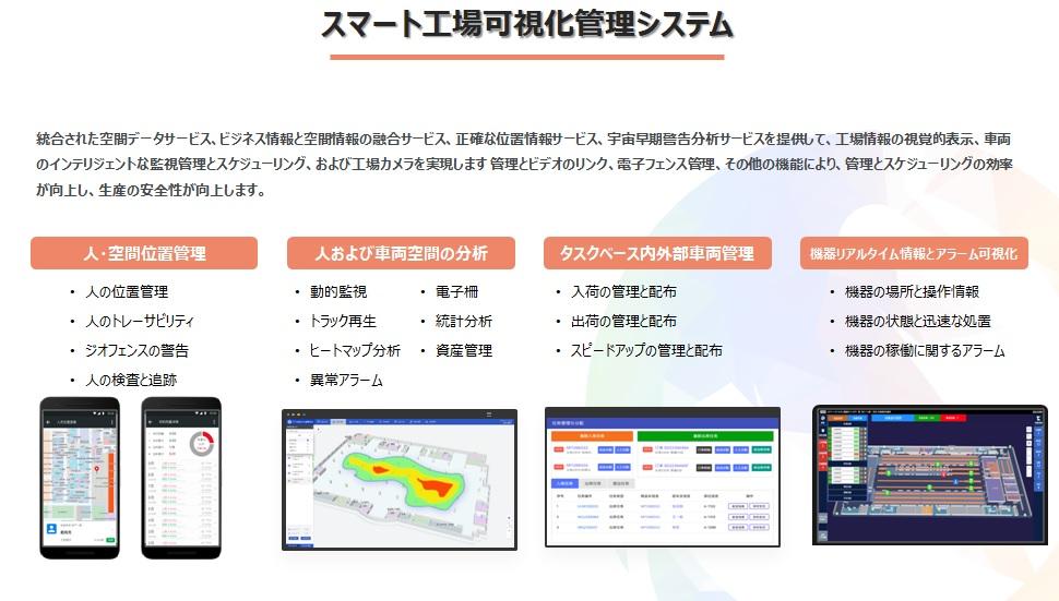 スマート工場可視化管理システム